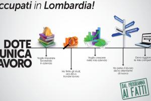 Corso EDUCATORE: BES, DSA E PROCESSI DI INCLUSIONE